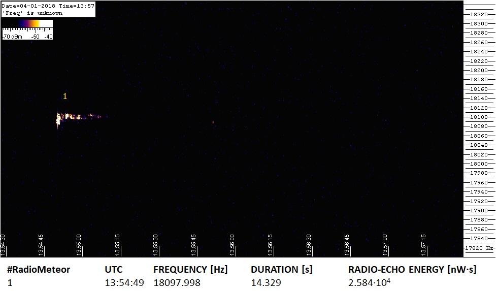 RadioMeteore del 4 gennaio 2018, ore 13