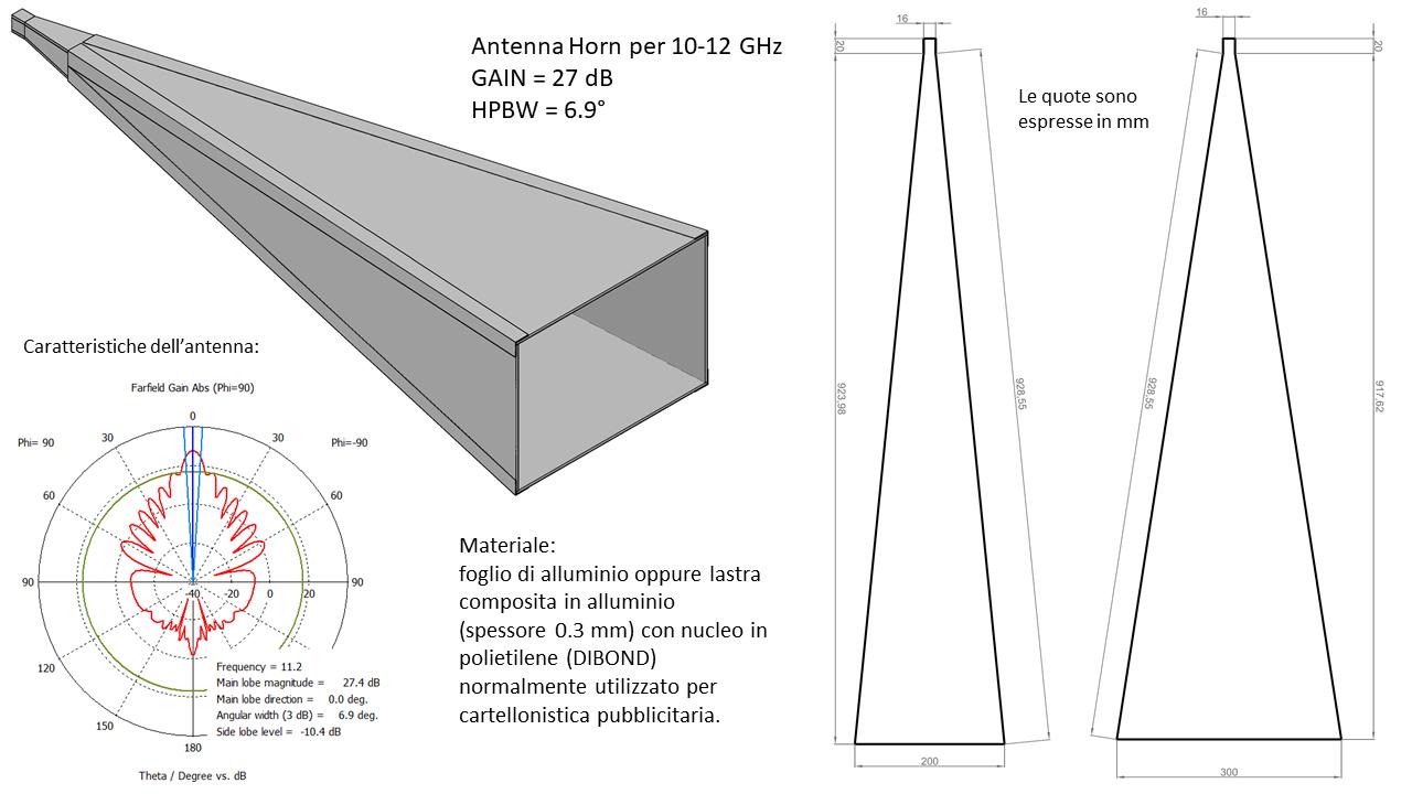 Antenna Horn sperimentale per 10-12 GHz
