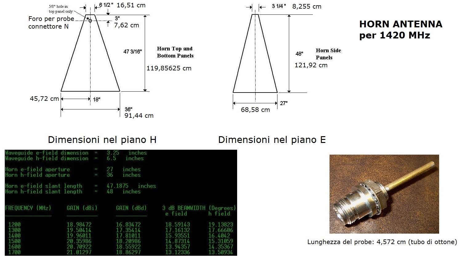 Particolari costruttivi dell'antenna horn utilizzata per le prove di ricezione a 1420 MHz.