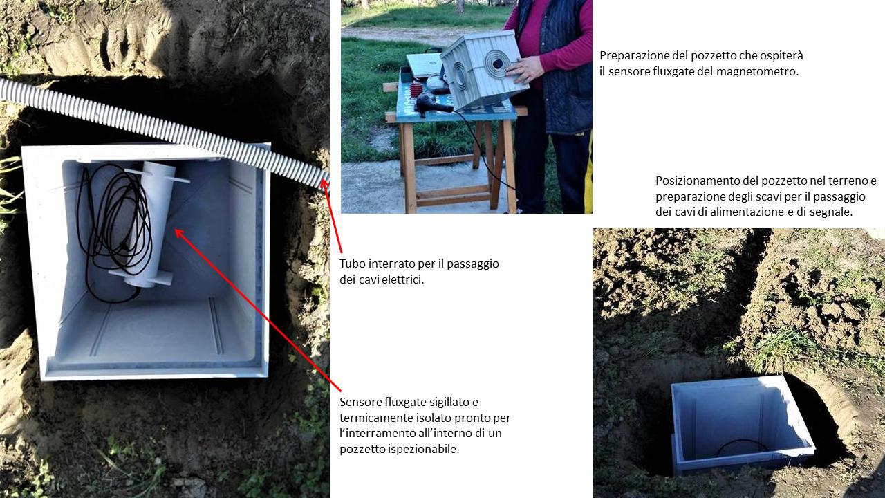 Installazione del sensore fluxgate del magnetometro RALMAG
