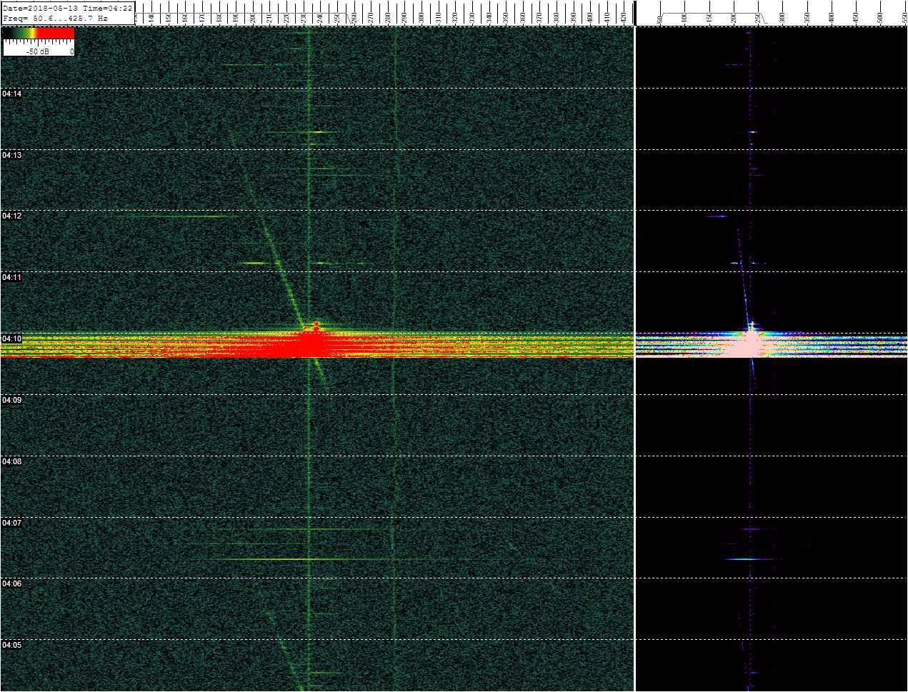 Spettrogramma dello stesso evento registrato da Vainer Orlando (Magenta, Milano).