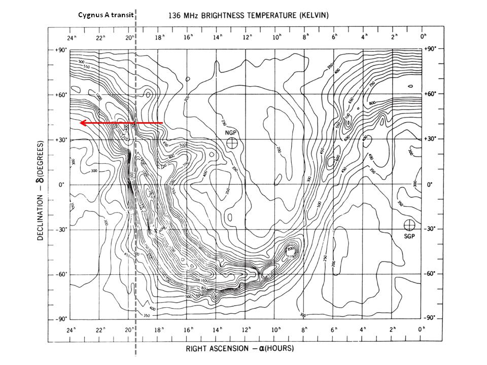 """Radiomappa del cielo a 136 MHz utilizzata come riferimento per le simulazioni che confrontano i risultati attesi dell'osservazione con quelli sperimentali. E' indicato il """"percorso"""" apparente del cielo durante il periodo di osservazione."""